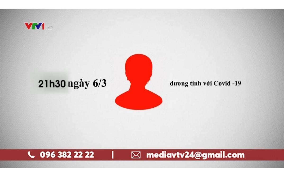 covid-19-7-3-2020